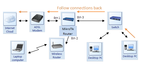 wifi-connection